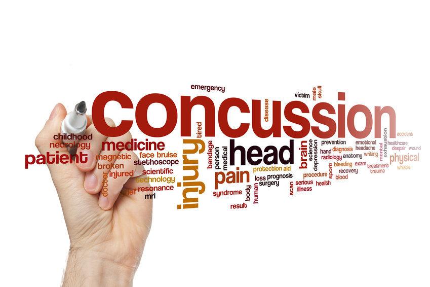 Concussion Words